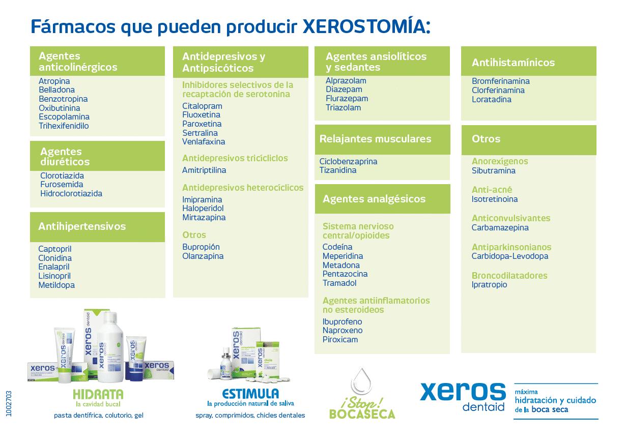 xerostomia-grafica03